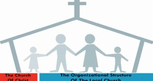 6_-_The_Organizational_Structure_Of_The_Local_Church_Title_Pic