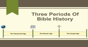 Three_Periods_Of_Bible_History_Title_Pic
